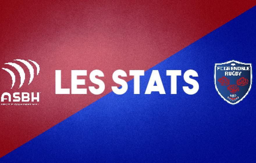ASBH - FCG : les statistiques