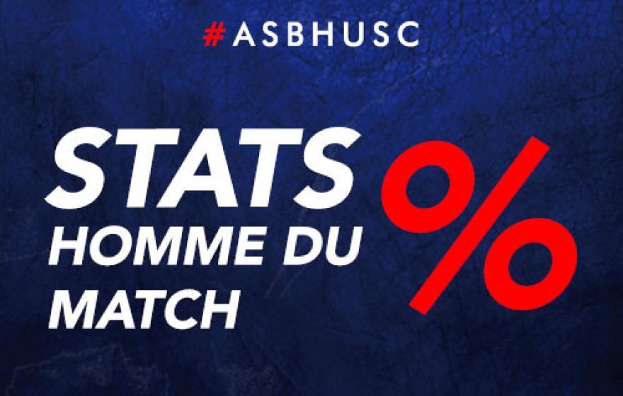 #ASBHUSC | Les stats du match