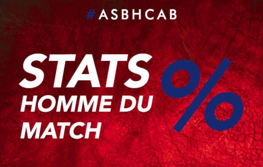 #ASBHCAB | Les stats du match