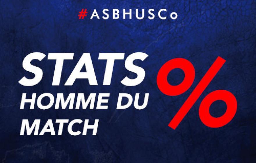 #ASBHUSCo | Les stats du match