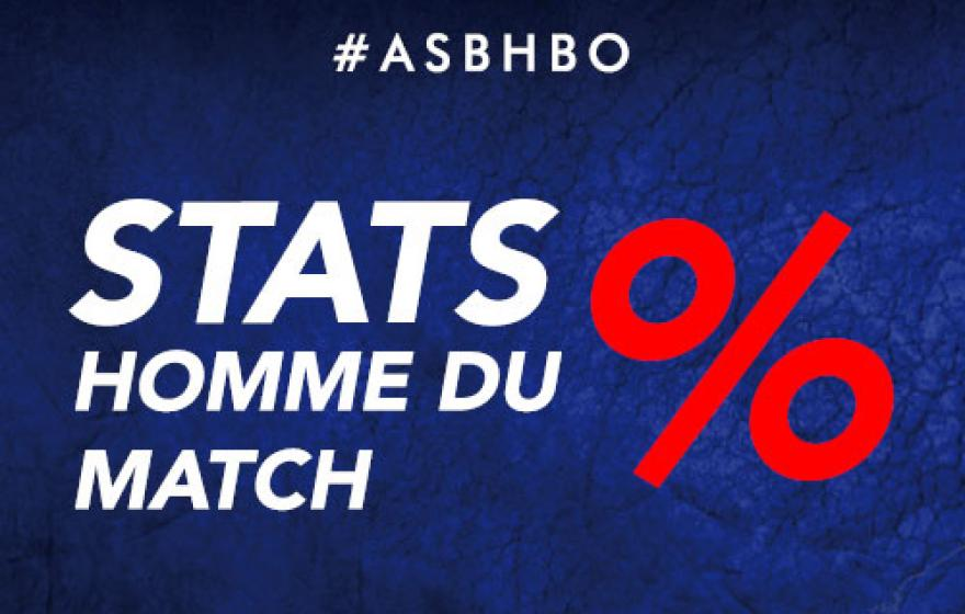 #ASBHBO | Les stats du match