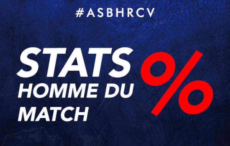 #ASBHRCV | Les stats du match
