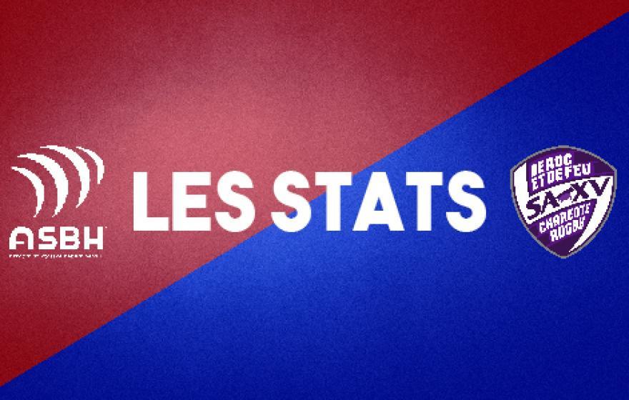 ASBH - SAXV : Les statistiques