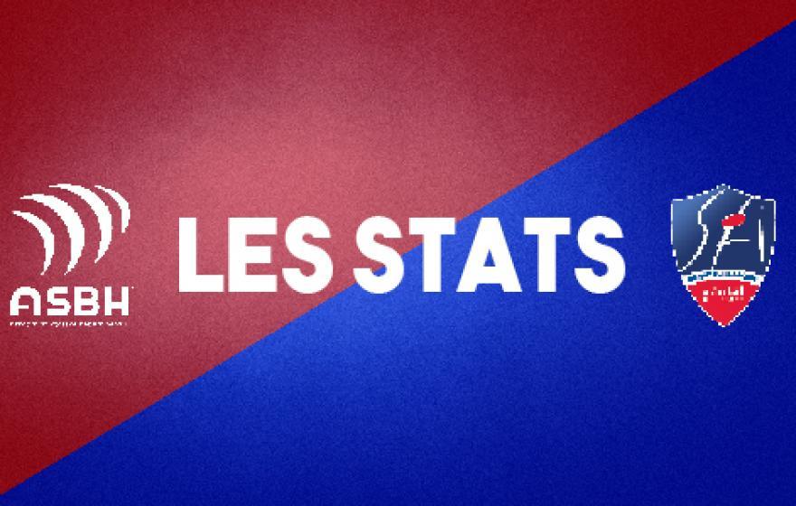 Béziers - Aurillac : les statistiques