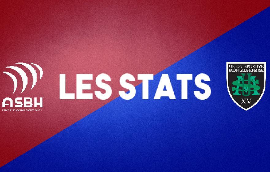 Béziers - Montauban : les stats