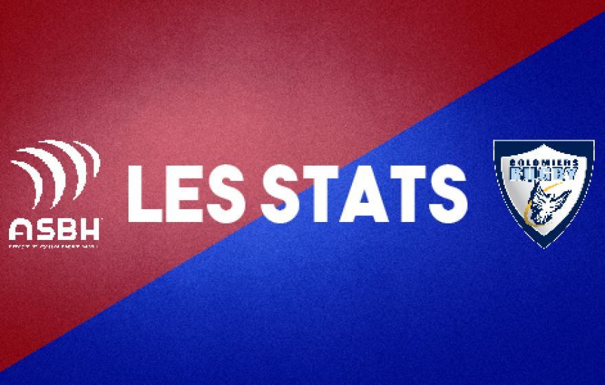 Béziers - Colomiers : les statistiques