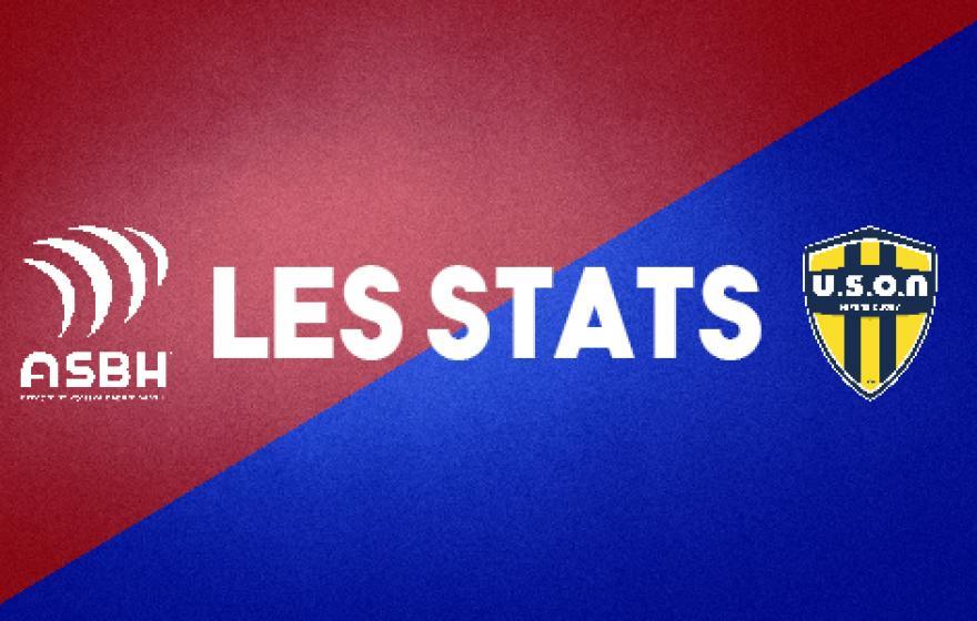 Béziers - Nevers : les statistiques