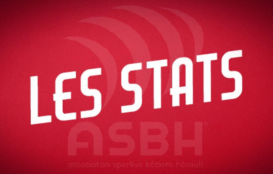 Béziers - Valence : les statistiques