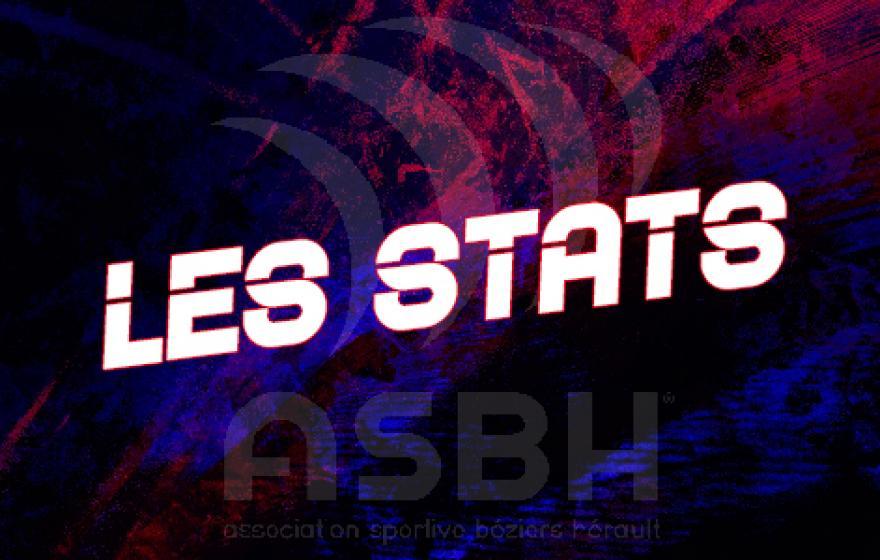ASBH - Aurillac : les statistiques du match